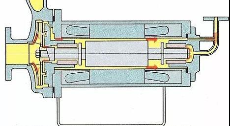 看图秒懂 36种泵原理