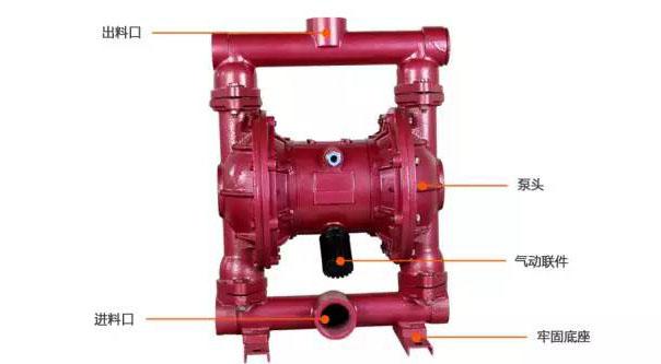 只要做一步,你就能延长气动隔膜泵的使用寿命