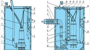浅谈排污泵选型注意事项